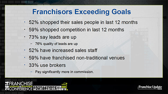 Franchisors Exceeding Goals