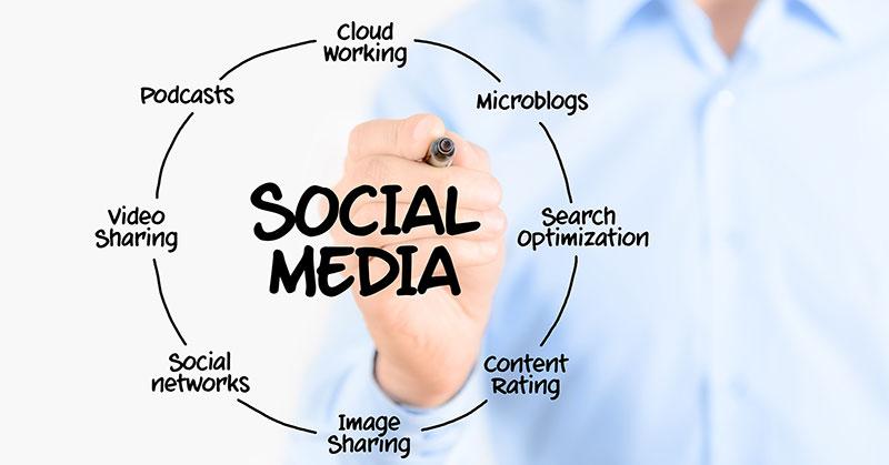 Social Media Roundup: December 22, 2015