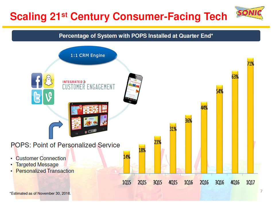 Scaling 21st Century Consumer-Facing Tech graphic