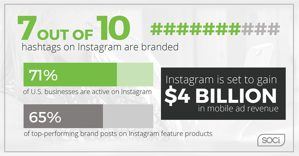 SOCi Says Utilize Instagram To Share Brand Story