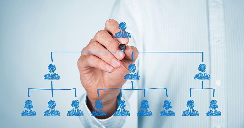 Managing Large Teams Effectively Requires a Chain of Command