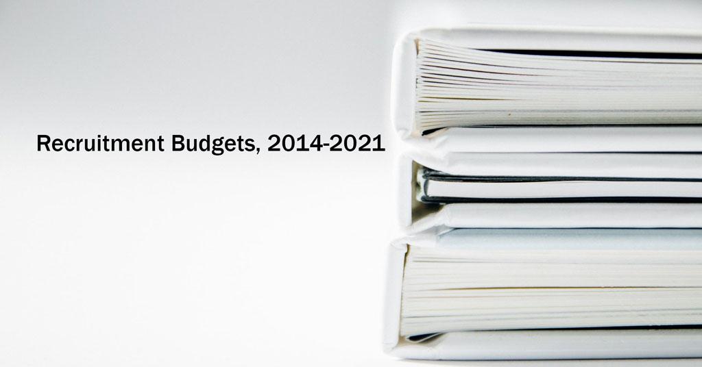 2021 Annual Franchise Development Report - Recruitment Budgets, 2014-2021